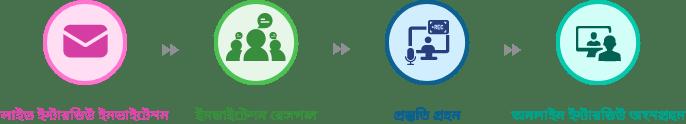Corporate-App-User-Guide